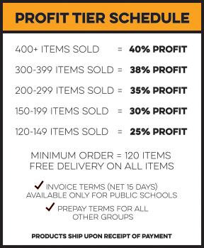 Profit Tier Schedule #fundraising GreenBeeFundraising.com